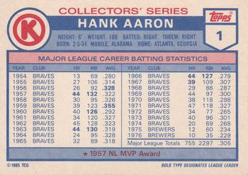 1985 Topps Circle K Baseball - Gallery | The Trading Card