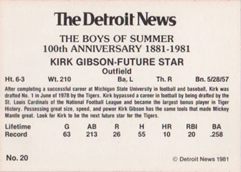1981 Detroit News Detroit Tigers #20 Kirk Gibson Back