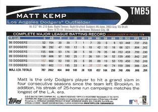 2012 Topps - Mini National Convention #TMB5 Matt Kemp Back