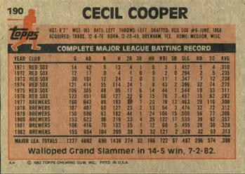 1983 Topps #190 Cecil Cooper Back