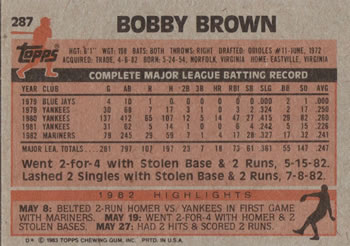 1983 Topps #287 Bobby Brown Back