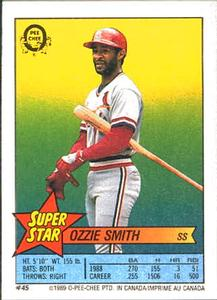 Ozzie Smith Gallery The Trading Card Database