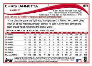 2014 Topps Mini #154 Chris Iannetta Back