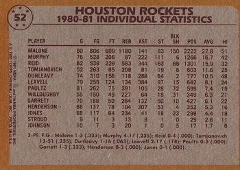 1981-82 Topps #52 Moses Malone/Allen Leavell Back