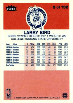 1986-87 Fleer #9 Larry Bird Back