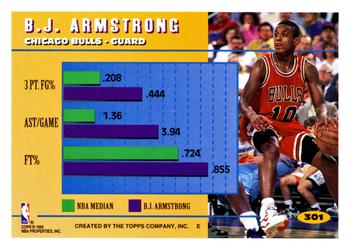 Collection Gallery Lee3account Bj Armstrong The Trading Card