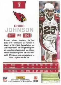 2016 Score - Jumbo End Zone #2 Chris Johnson Back