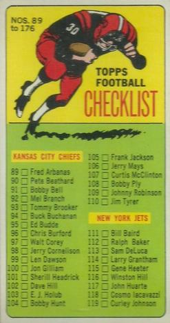 1965 Topps #176 Checklist 89-176 Front
