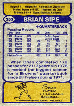 1979 Topps #353 Brian Sipe Back