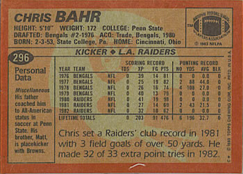 1983 Topps #296 Chris Bahr Back