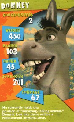 Donkey Gallery Trading Card Database