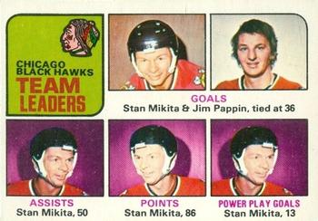 1975-76 O-Pee-Chee #317 Chicago Blackhawks Team Leaders Front