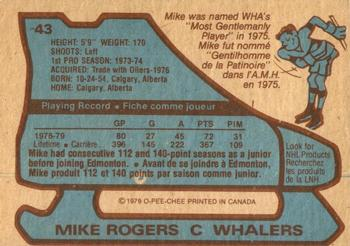 1979-80 O-Pee-Chee #43 Mike Rogers Back