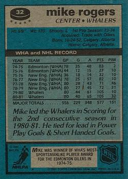 1981-82 Topps #32 Mike Rogers Back