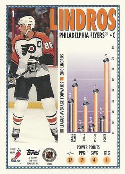 1995-96 Topps #1 Eric Lindros Back
