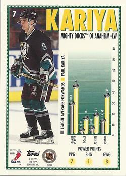 1995-96 Topps #7 Paul Kariya Back