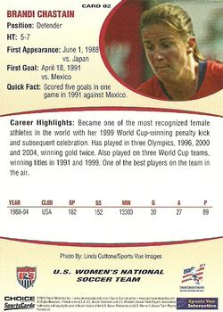 2004 Choice US Women's National Soccer Team #2 Brandi Chastain Back